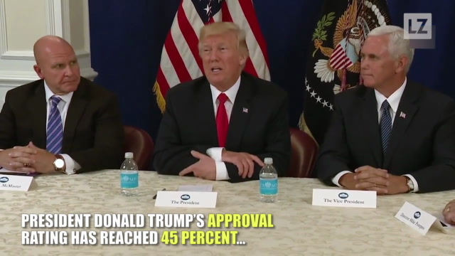 Trump Approval on the Rise