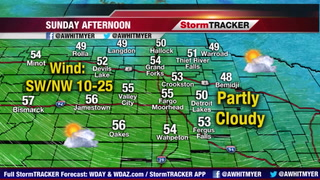 Sunday Forecast: Partly Cloudy & Breezy