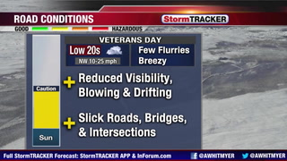 Veterans Day Forecast