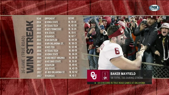 Baker Mayfield finishes OU career with perfect road record
