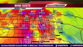 Winds Will Stay Up This Evening