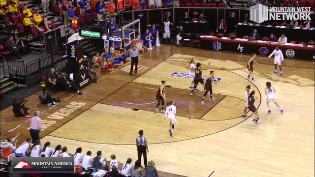Boise State WBB Makes Third-Straight NCAA Tournament Appearance