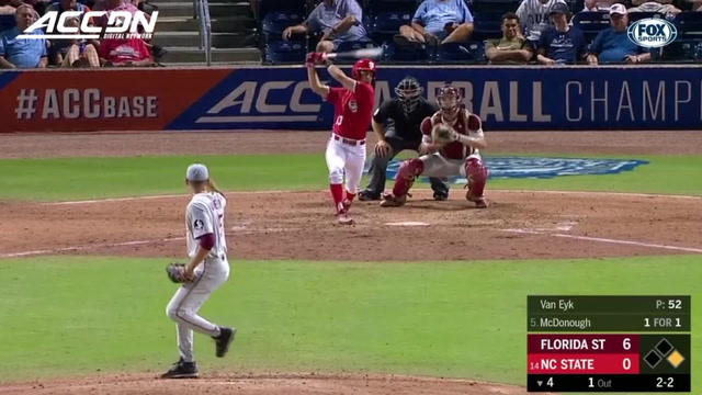 FSU's CJ Van Eyk Strikes Out 11 Against NC State