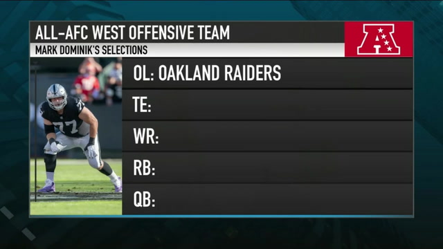 Mark Dominik Picks His All-AFC West Offensive Team