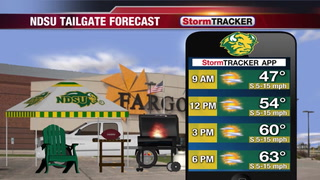 StormTRACKER Forecast - A Look Ahead