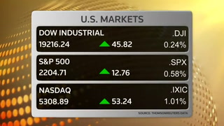 Dow hits new record high