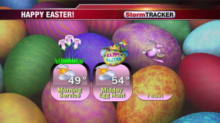 Mostly Cloudy & Breezy Easter Sunday