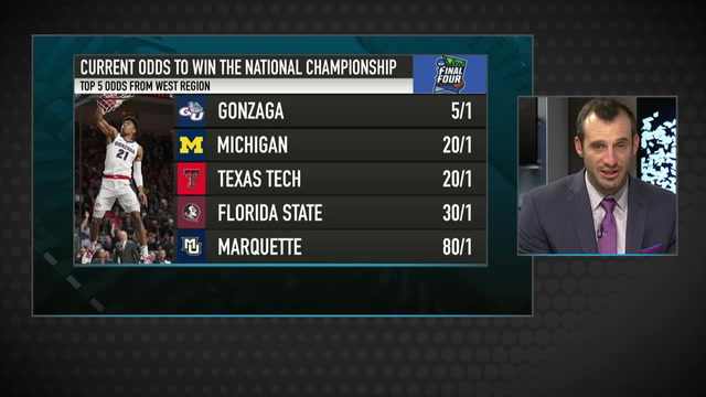 Which Team Provides the Best Value to Win the National Title?