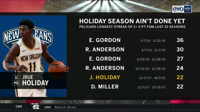 Holiday Season Ain't Done Yet | Pelicans Live