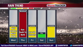 Tracking Showers Today & Rain Thursday