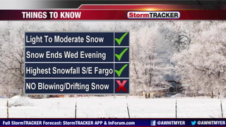 Tracking Snow & Poor Road Conditions