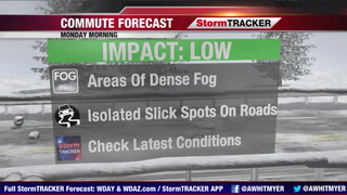 Dense Fog Tonight - Monday AM