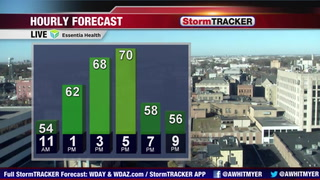 Tracking A Warm Thursday & A Windy Friday