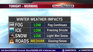 Tracking Freezing Drizzle & Light Snow
