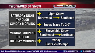 Tracking Two Rounds of Snow