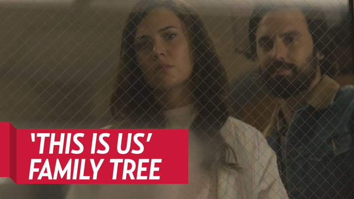 'This Is Us' Family Tree: Dissecting How Jack, Rebecca and the Rest of the Pearsons Are Related