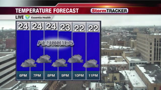 Cloudy with Scattered Flurries Tonight