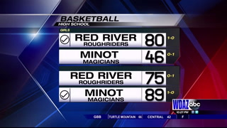 Red River girls basketball opens season with win at Minot