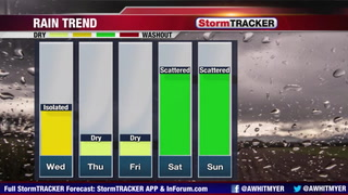 StormTRACKER Tuesday Afternoon Forecast