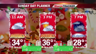 StormTRACKER Forecast: Last Mild Day For A While