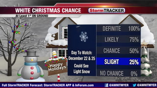 Tracking Light Wintry Mix Wednesday Morning