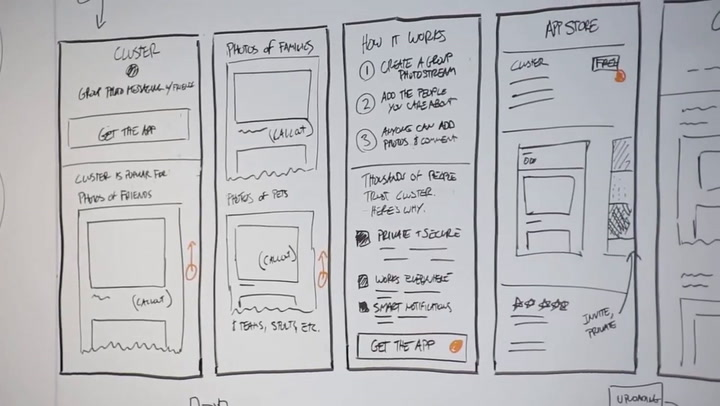 Google Ventures: Your Design Team Needs A War Room. Here's How To Set One Up