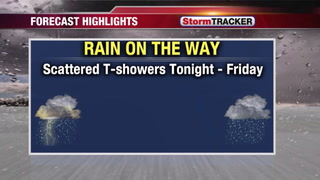 Tracking Rain Chances