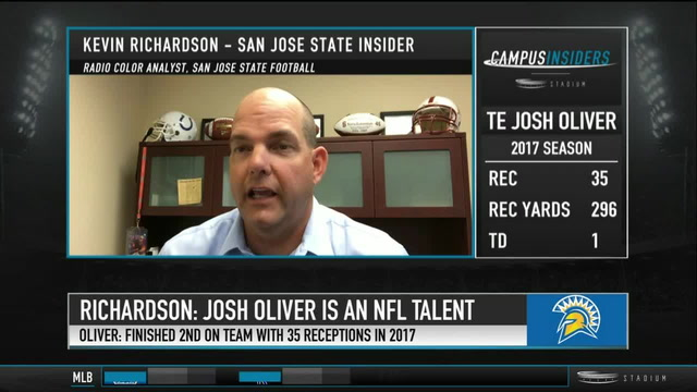 San Jose State TE Josh Oliver Looks to Build on 2017 Campaign