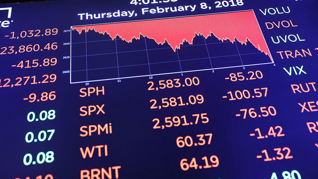 The market just had a correction. What does that mean?